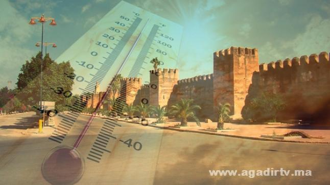 تعرف على توقعات الطقس ليوم الأحد بسوس وباقي مناطق المملكة