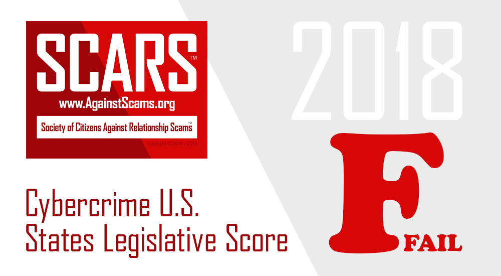 SCARS U.S. Legislative Cybercrime Score: F - Fail