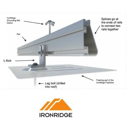 IronRidge Rail Mounting Example