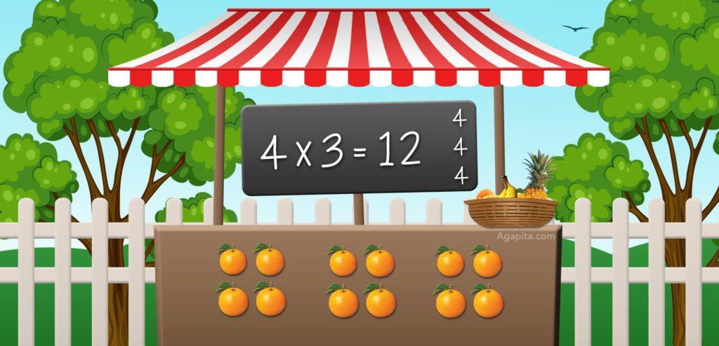 Multiplicación tabla del 3 - Payasa Agapita - 4x3
