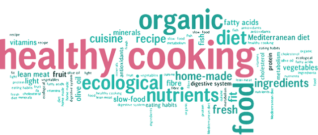 healthy cooking word cloud