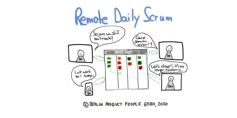 Remote Daily Scrum with Distributed Teams — Remote Agile — Age-of-Product.com