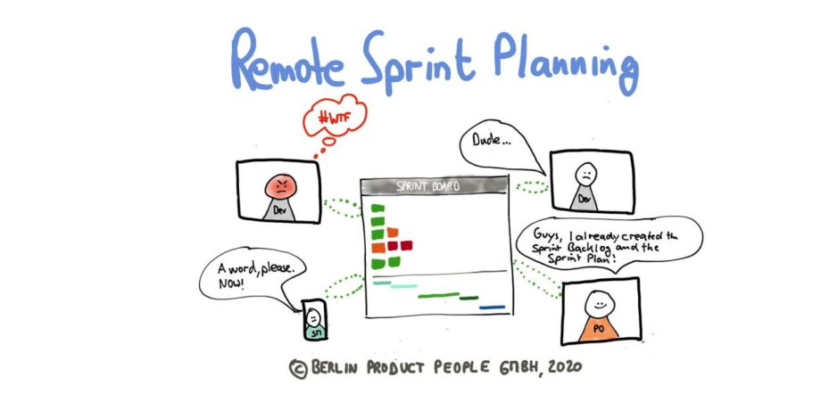 Remote Sprint Planning with Distributed Teams — Remote Agile (6) — Age-of-Product.com