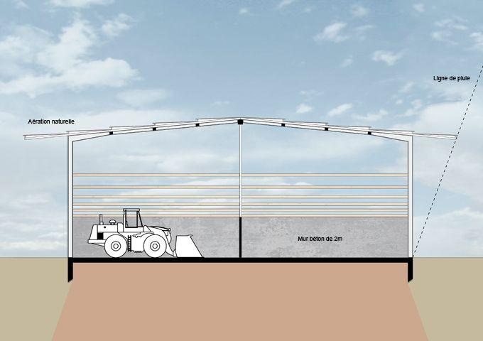 Coupe transversale sur le Pôle Bois Energie : un espace de stockage, un séchoir