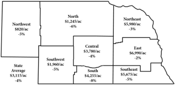Map of Nebraska depicting Average Value of Nebraska Farmland, February 1, 2016 and Percent Change From Year Earlier