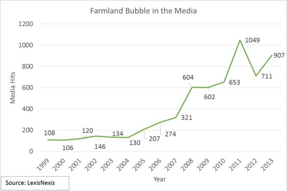Farmland Media. 1