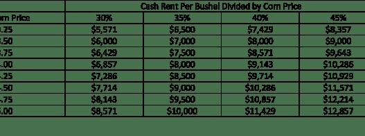 Table 1 FL Values