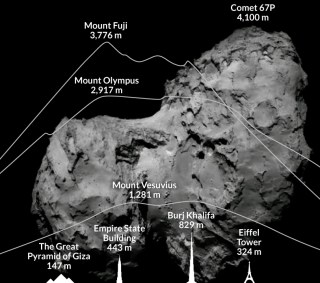 Image Credit: Rosetta NAVCAM - ESA / Adapted by M. Atarod