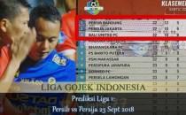 Prediksi Liga 1 Persib vs Persija 23 Sept 2018 Agen Bola Online