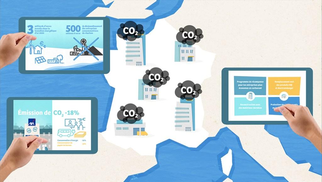 communication BD vidéo climat
