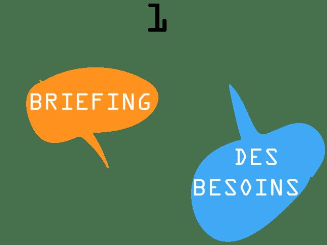 Conceil & Stratégie | Agence DECALE