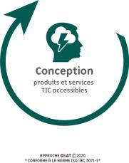 Icone de la conception d'un produit et service TIC :  profil avec un nuage et un éclair