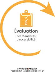 Icone de l'évaluation des standards d'accessibilité  :  une liste à cocher