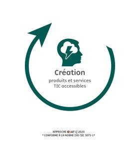 logo cocréation