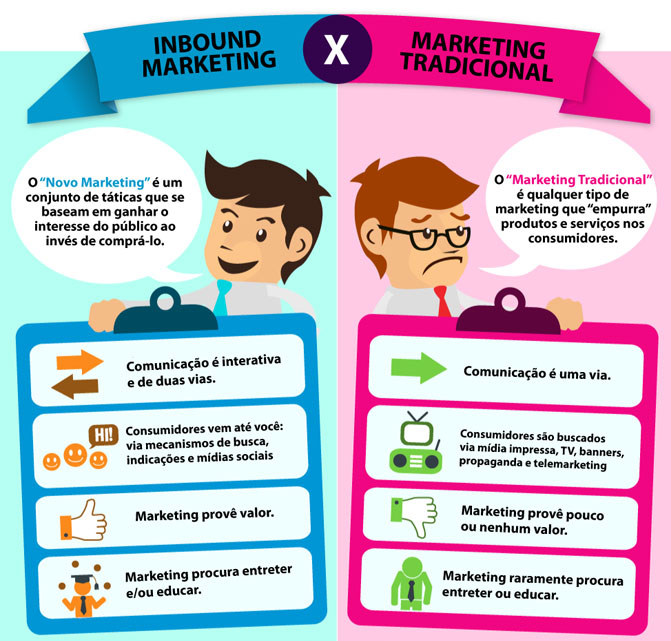 inbound marketing - Inbound Marketing 1 - Inbound Marketing