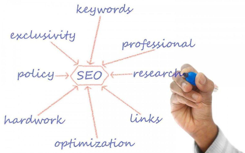 Agencia Sidecar agenciasidecar-blog-que-es-el-seo-on-page-y-que-factores-influyen-portada ¿Qué es el SEO On Page y qué factores influyen?