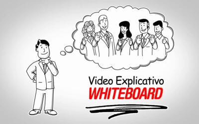 ¿Qué es un Video Scribing, Video Whiteboard o pizarra blanca?