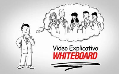 ¿Qué es un Video Scribing, Pizarra Blanca o Video Whiteboard?