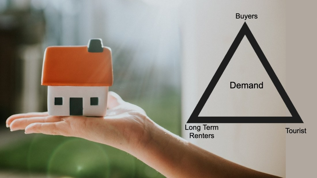 Should You Sell Or Rent Your House in Cape Town South Africa - Demand - Tourism - Long Term - Buyers