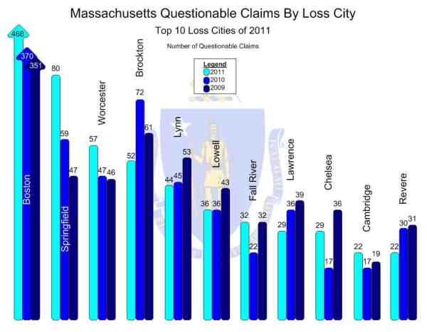 QC by Loss City 09-11