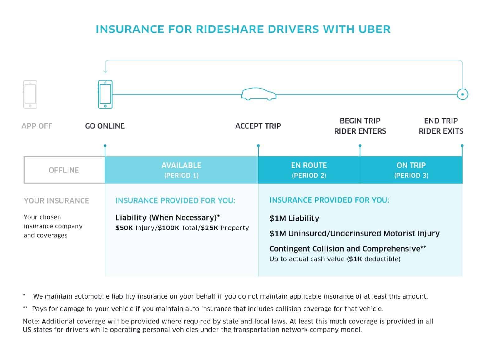 2015-11-01 JPEG of Uber coverage