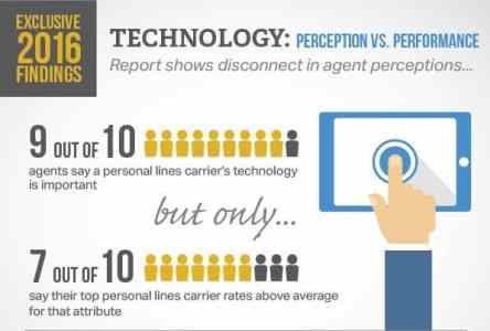 Infographic courtesy of Channel Harvest Research