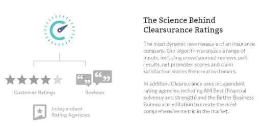 Agency Checklists, MA Insurance News, Mass. Insurance News, MA Insurtech