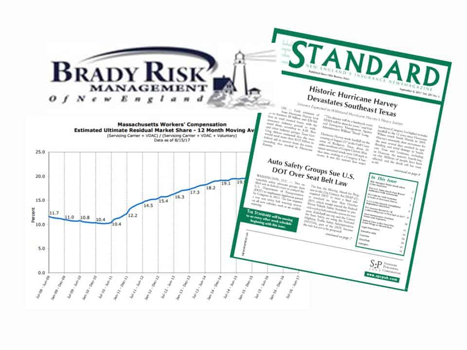 Last But Not Least: WCRIBMA Update, The Standard & Brady Risk