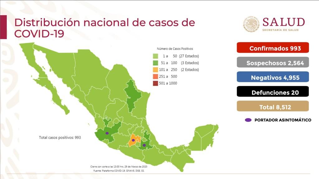 Suman 20 los muertos y 933 los casos confirmados de Covid-19 en México