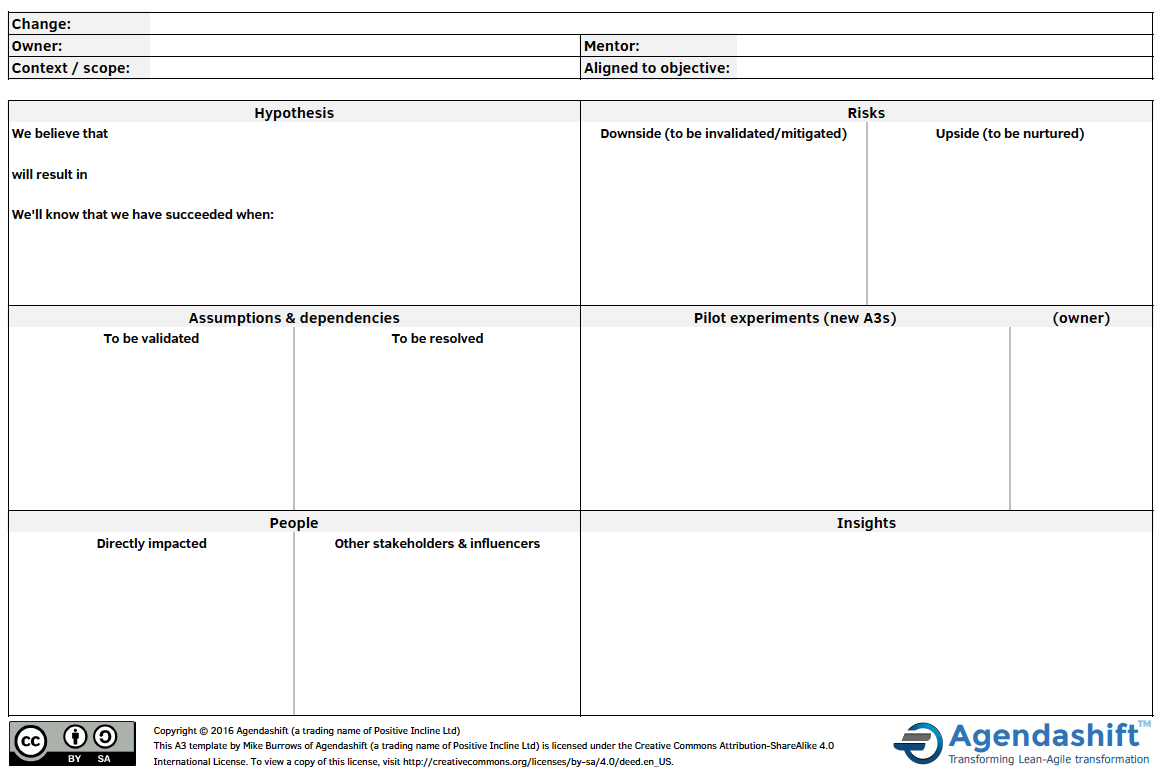 A3 Template For Hypothesis Driven Change