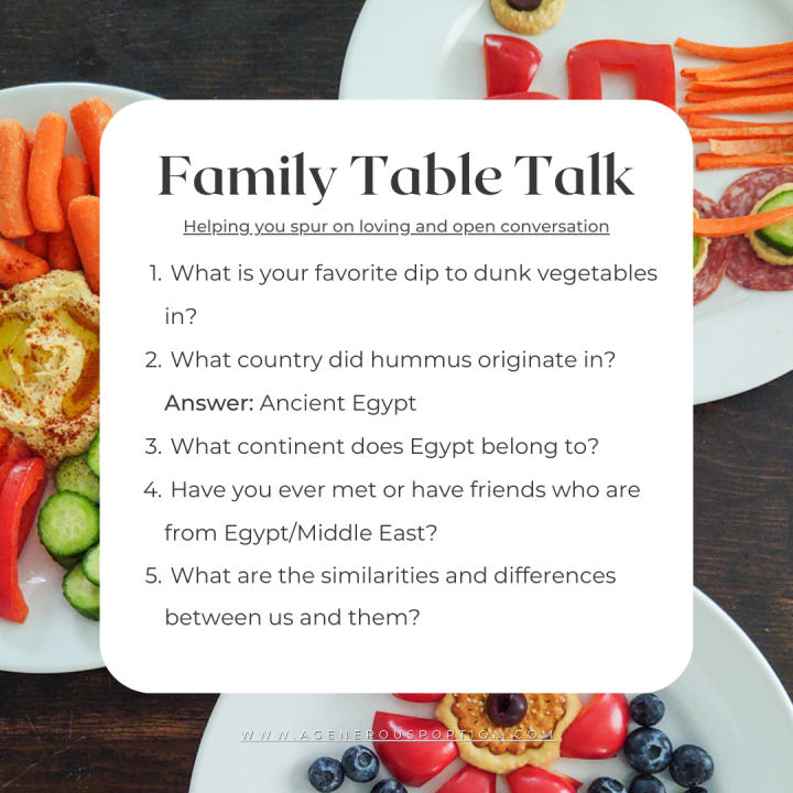 Family Table Talk Questions