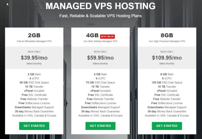 GG Managed VPS Hosting Plans - GreenGeeks Web Hosting Review