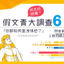 假文青调查室:同志都如何宣泄情欲?