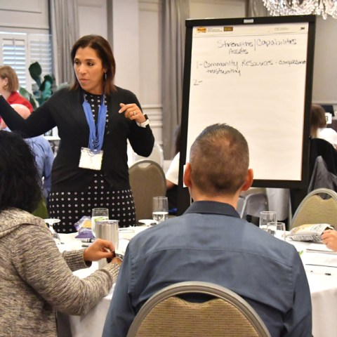 Group Break-Out Sessions-Age Well Summit