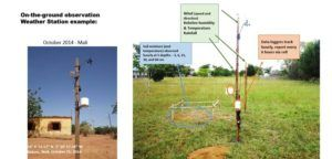 aWhere weather stations