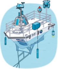 Nomad buoy