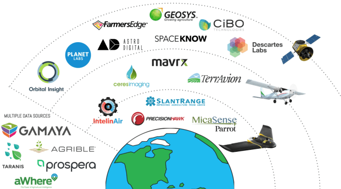Remote Sensing Market Map: 20 Remote Sensing Startups and the Varied Data  That Fuels Them - AgFunderNews