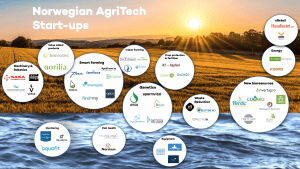 norway agritech