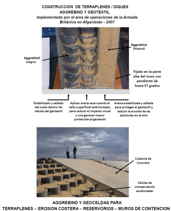 CONSTRUCCION DE TERRAPLENES  DIQUES