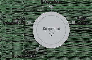 CompC_Enzyme-min