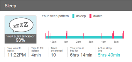 fitbit_sleeppattern