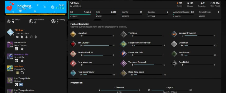 destinytracker