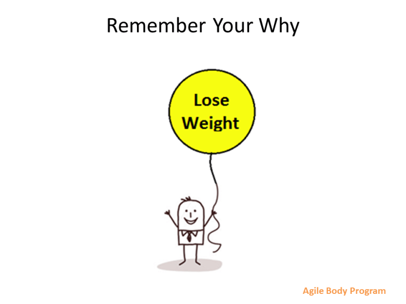 Remember Your Why - Lose Weight