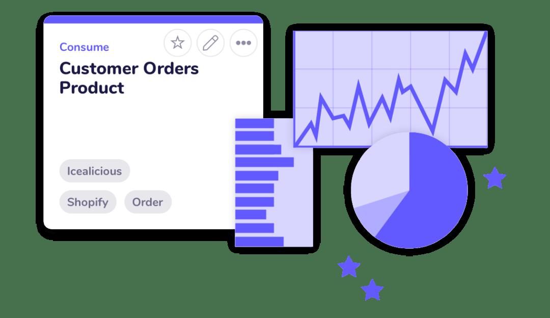 AgileData How it works - Step 4 - Consume