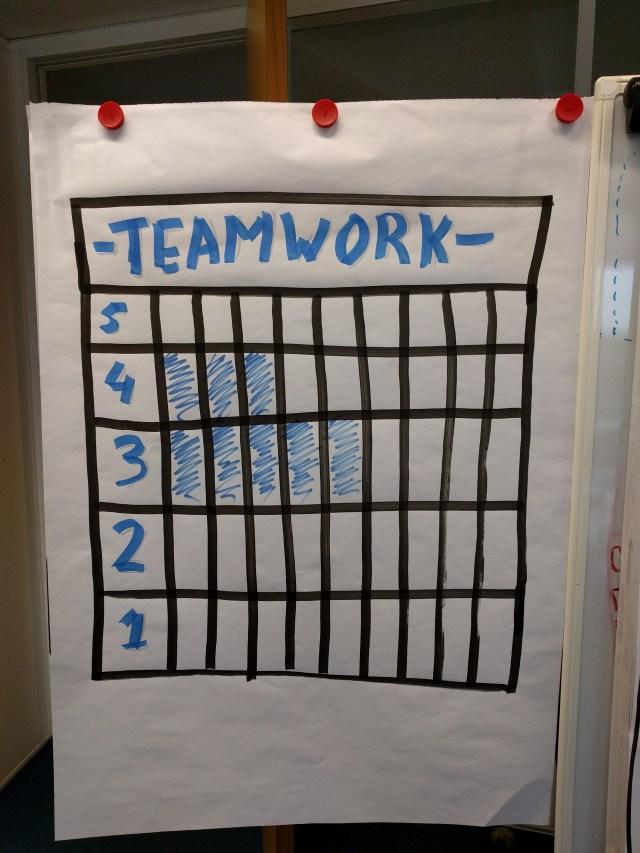 Set-the-stage-How-satisfied-about-team-work