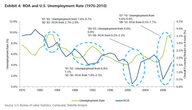 roa_unemployment