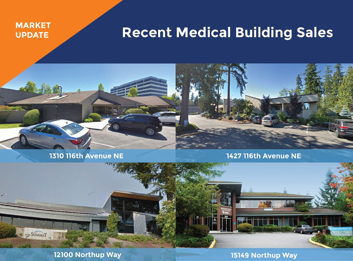 Quick Market Update: Recent Eastside Medical Building Sales
