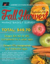 CS16_167 2016 Fall Harvest Marketbasket Survey-farm bureau