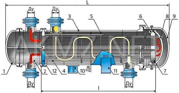 Теплообменные аппараты - АГНКС:Автомобильные ...