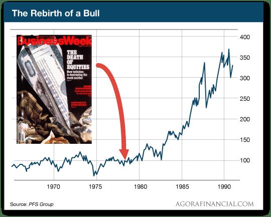 Rebirth of a bull